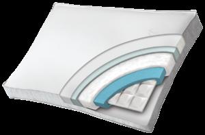 ICO Hybrid SmartSuppCutaway
