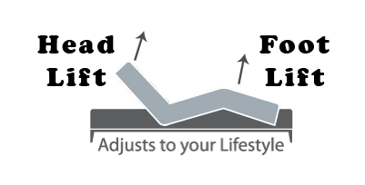 HF_Basics_Adjusts to your Lifestyle